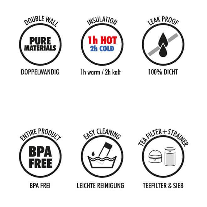 Wasserglas Vorteile, Glas 400ml doppelwandig, dicht, bpa-frei, Tee Sieb, Teefilter, Deckel